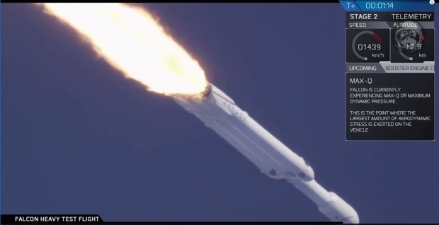 Falcon Heavy at Max Q, the time of the heaviest stress on the rocket.